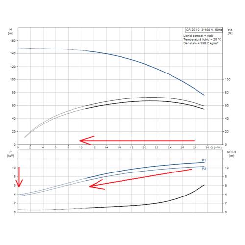 product-detail.pumpcurve-55.thumb.png.fd82f00814a532a51a72a5f4f677c60f.png