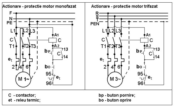 schema-conectare.png.2ba0e6bb76f3773760b5ec4203f2c0af.png
