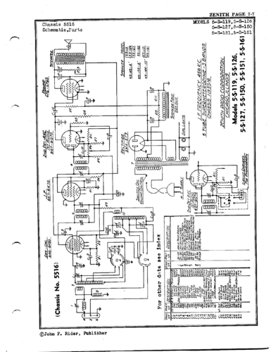 zenith_radio_corp_5_s_119_pg7-2.thumb.png.768452852623269160eb710d161d0d5f.png