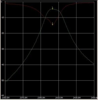 Interdigital_2400 mhz.JPG