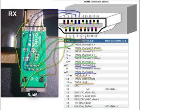 HDMI To Rj45.jpg